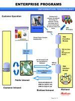 enterprise programs