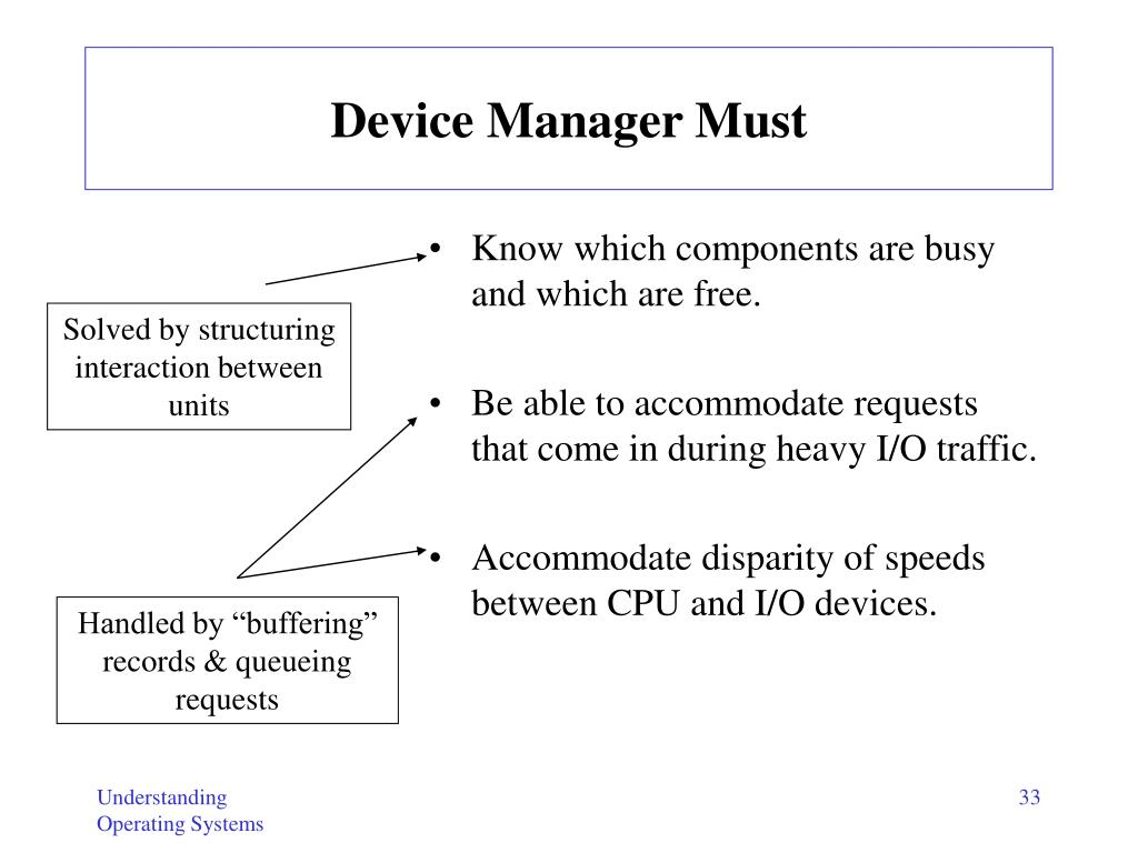 Device Manager Must