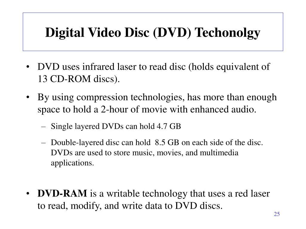Digital Video Disc (