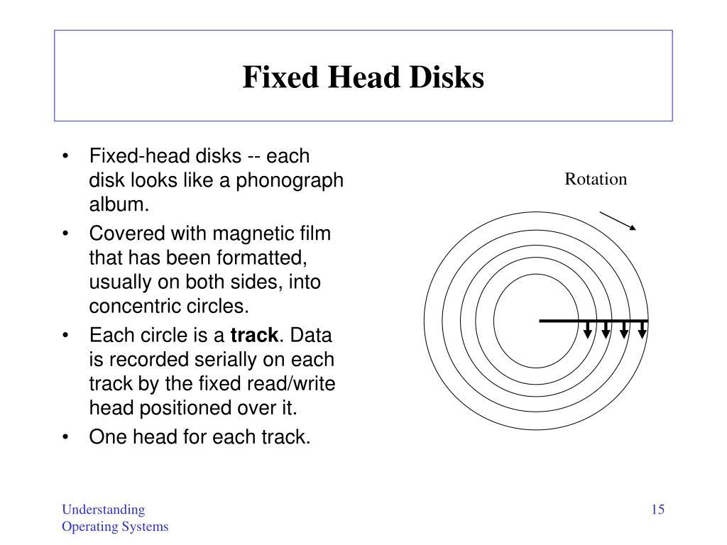 Fixed Head Disks