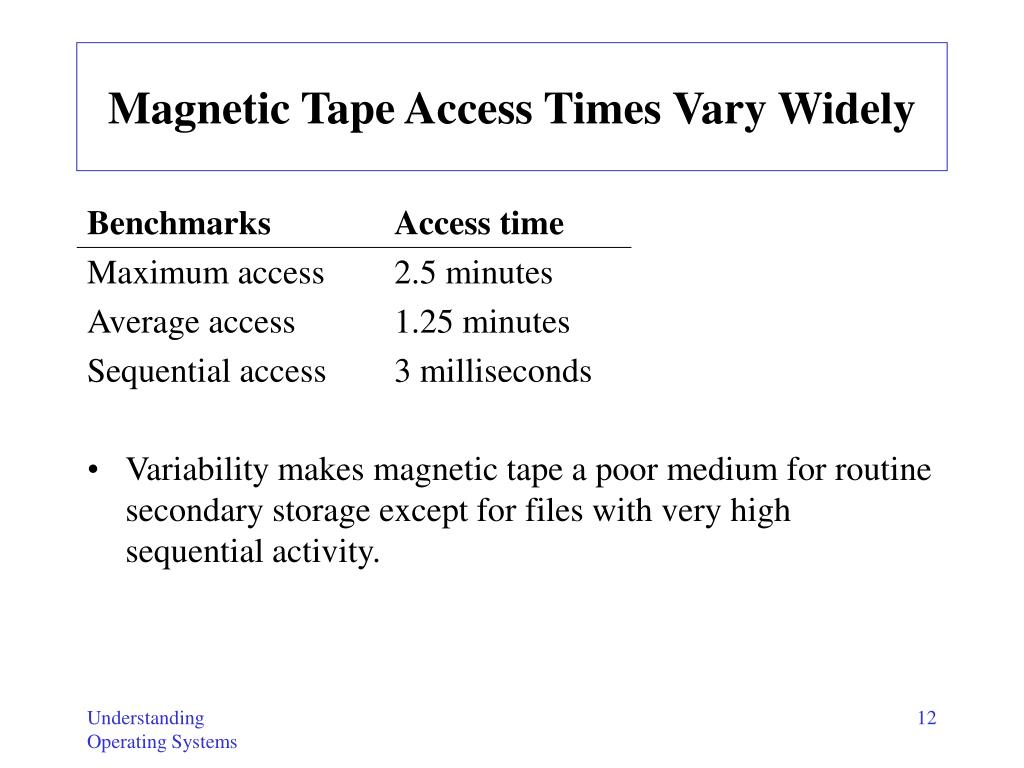 Magnetic Tape Access Times Vary Widely