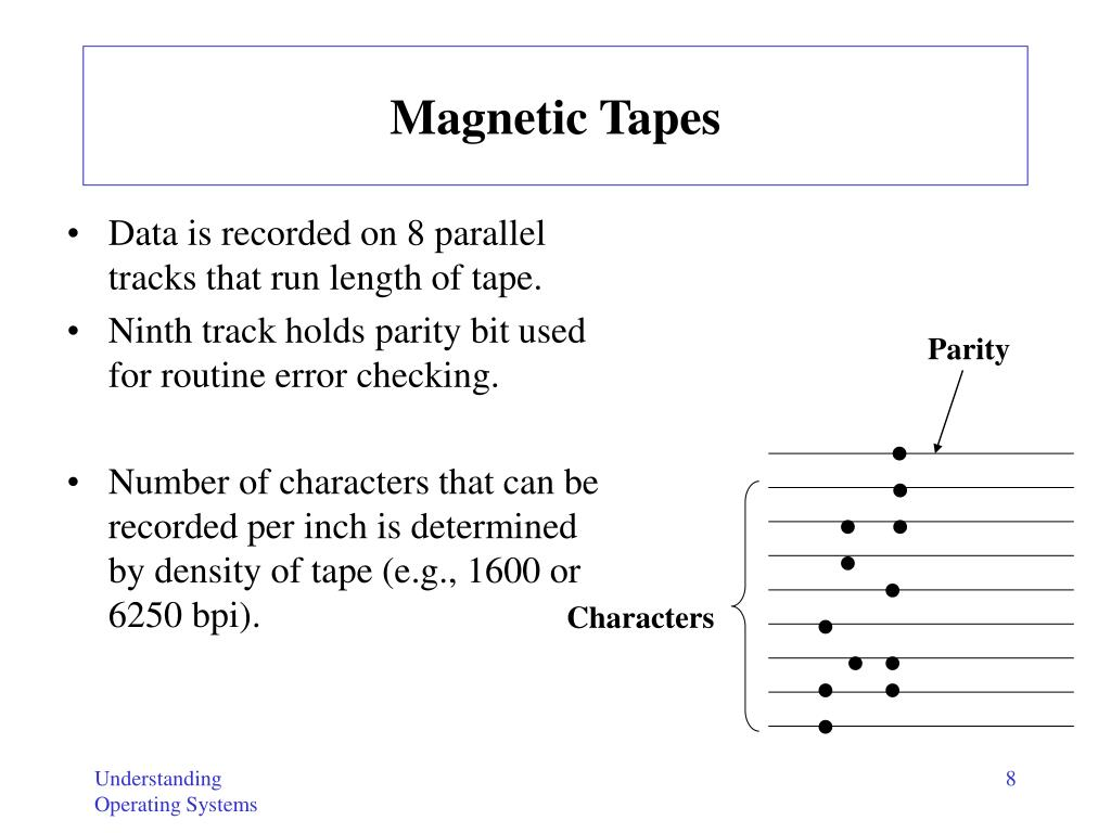 Data is recorded on 8 parallel tracks that run length of tape.