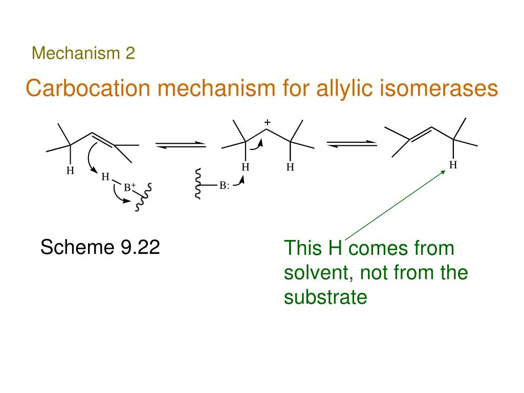 Carbocation mechanism for allylic isomerases