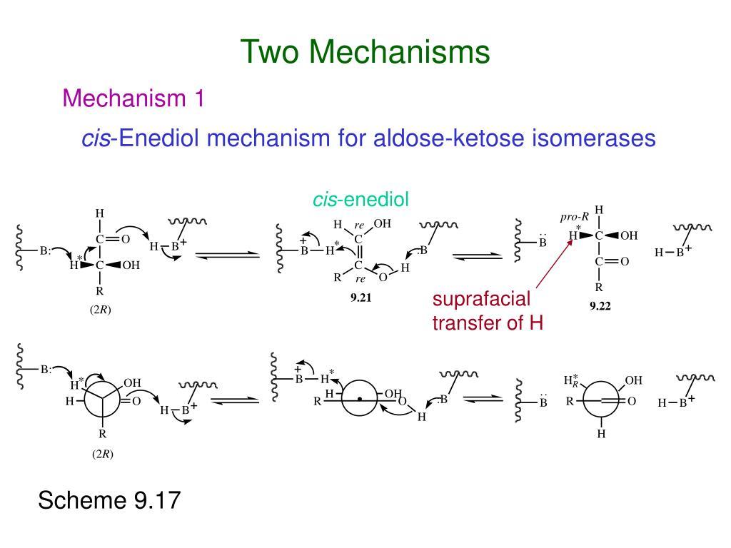 Two Mechanisms