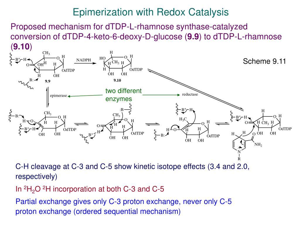 Epimerization with Redox Catalysis