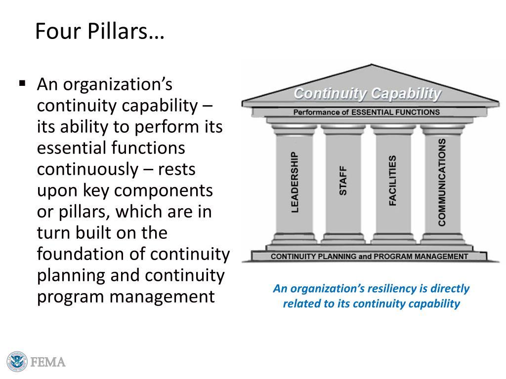 Four Pillars…