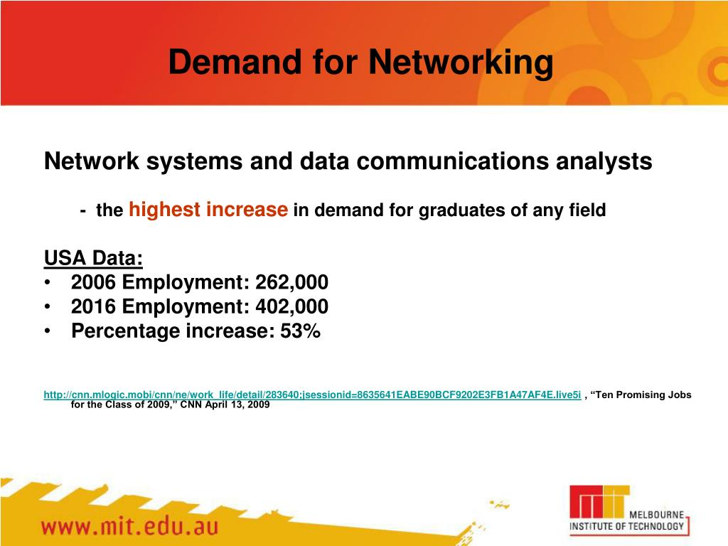 Demand for Networking