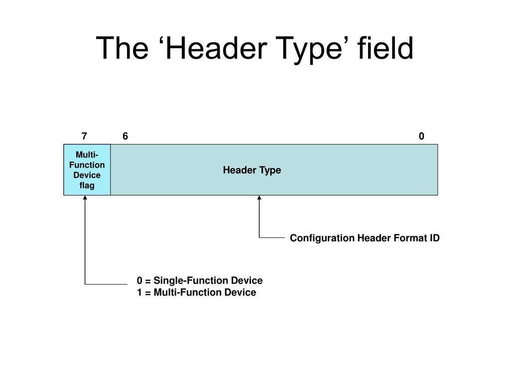 The 'Header Type' field