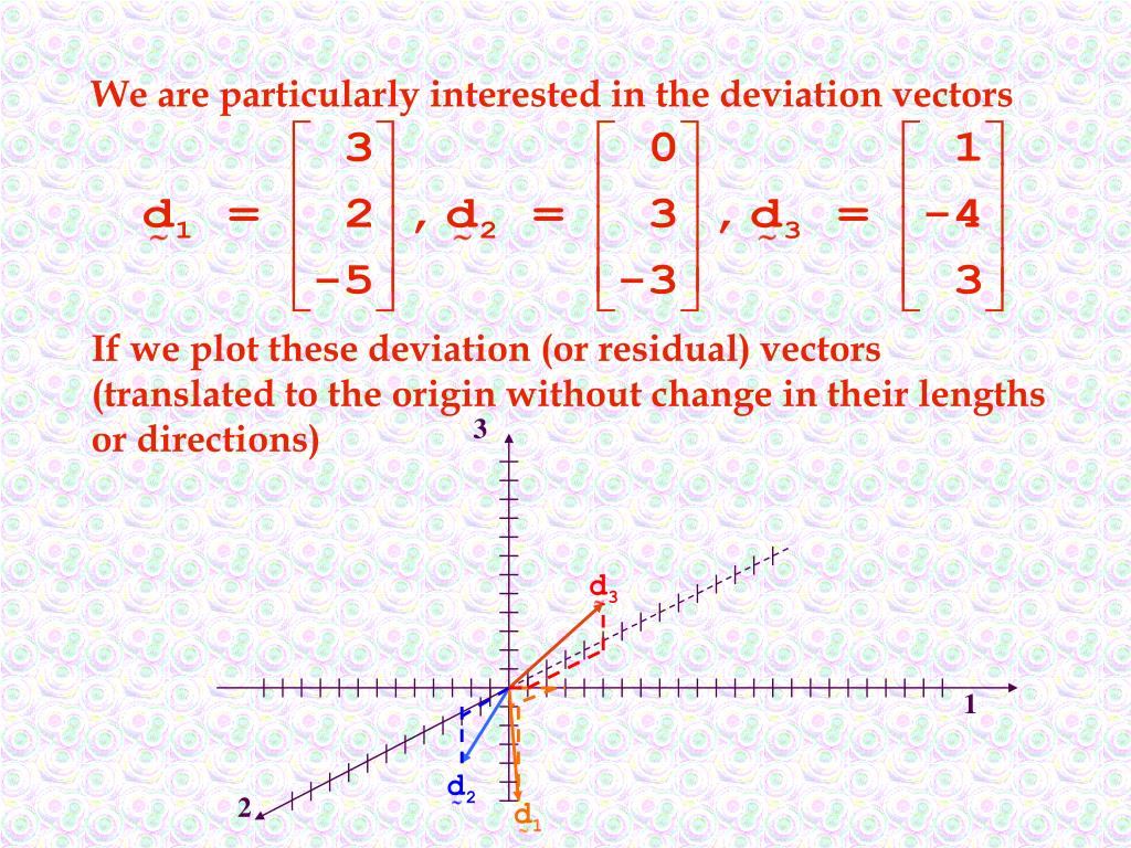 We are particularly interested in the deviation vectors