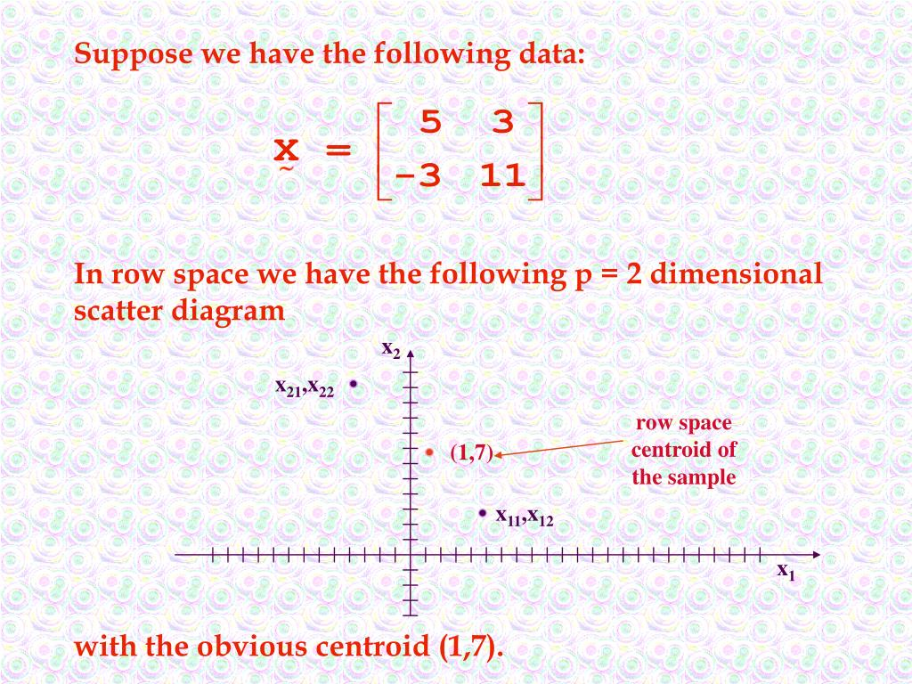 Suppose we have the following data: