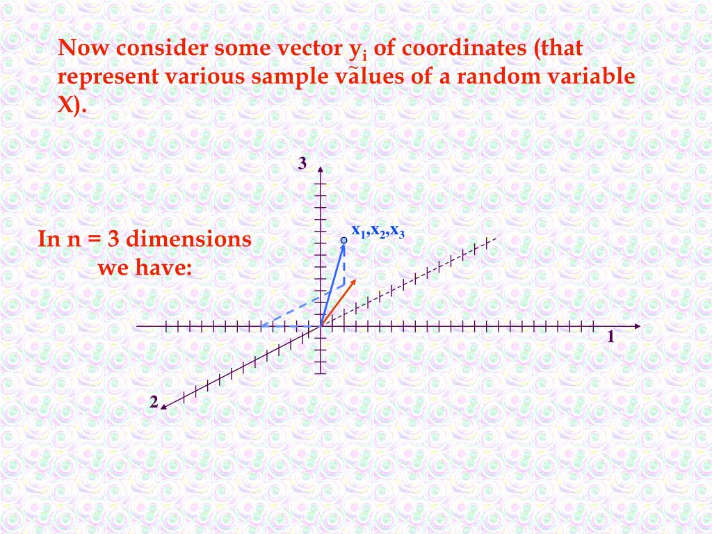 Now consider some vector y