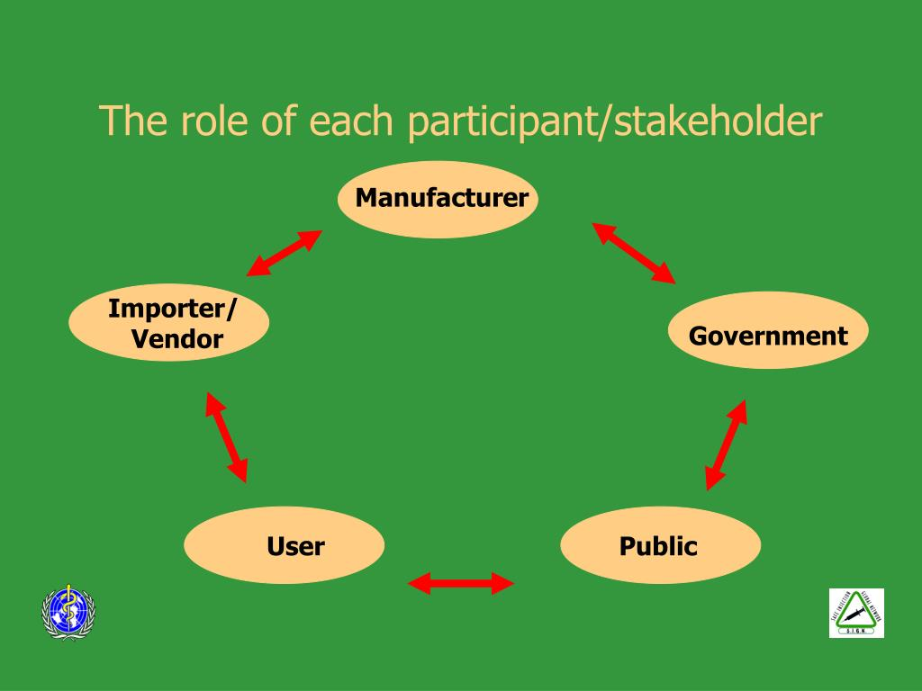 role of the stakeholder In a corporation, as defined in its first usage in a 1963 internal memorandum at  the stanford  2) supporters also take issue with the preeminent role given to  stockholders by many business thinkers, especially in the past the argument is  that.