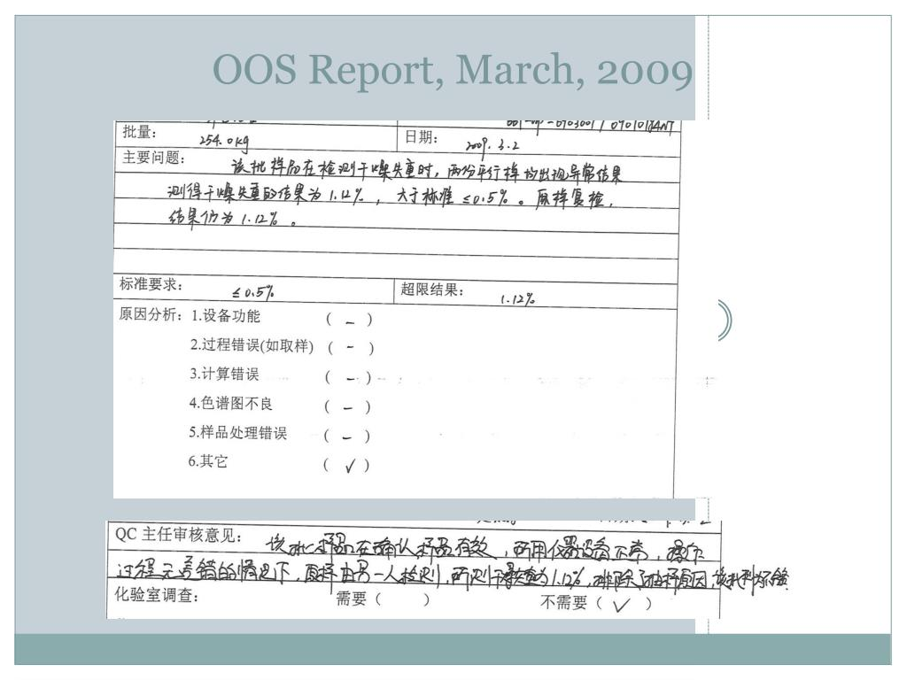 OOS Report, March, 2009