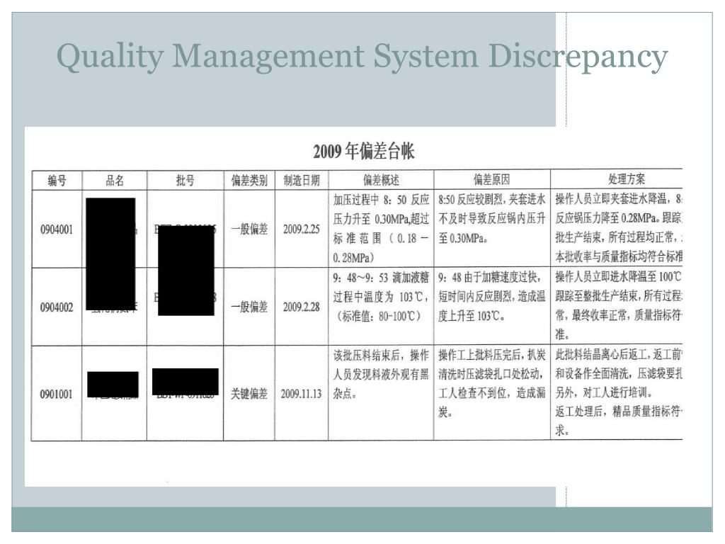 Quality Management System Discrepancy