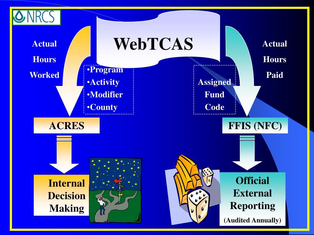 WebTCAS