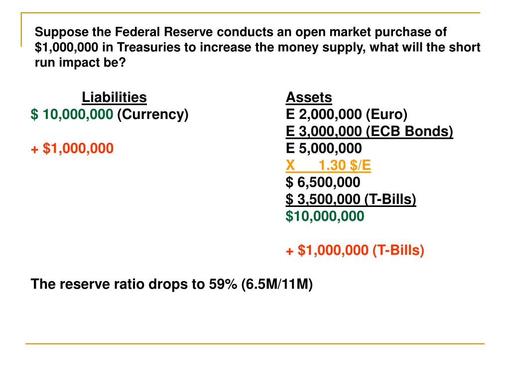 Suppose the Federal Reserve conducts an open market purchase of $1,000,000 in Treasuries to increase the money supply, what will the short run impact be?