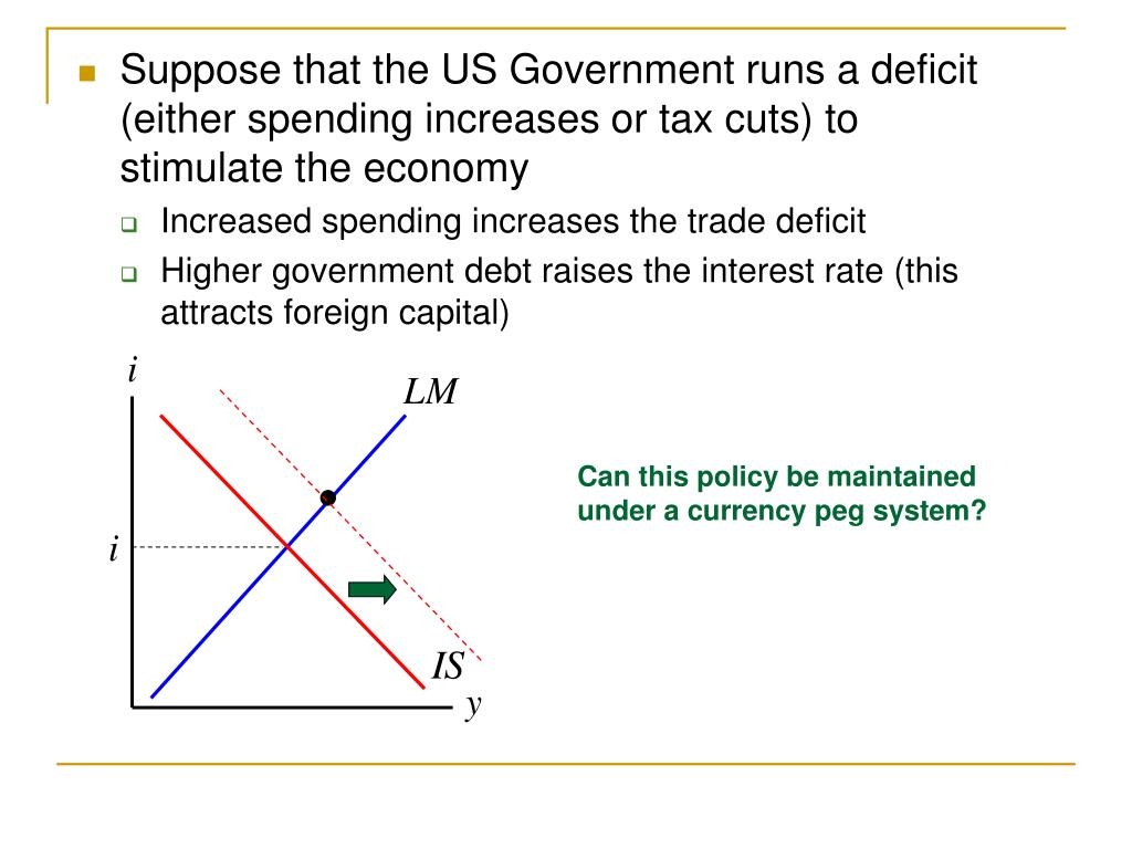 Suppose that the US Government runs a deficit (either spending increases or tax cuts) to stimulate the economy