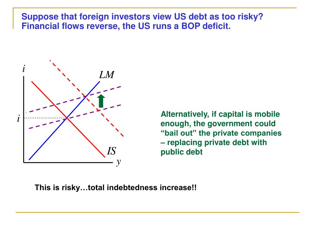 Suppose that foreign investors view US debt as too risky? Financial flows reverse, the US runs a BOP deficit.