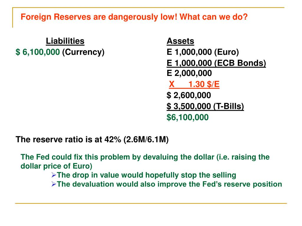 Foreign Reserves are dangerously low! What can we do?