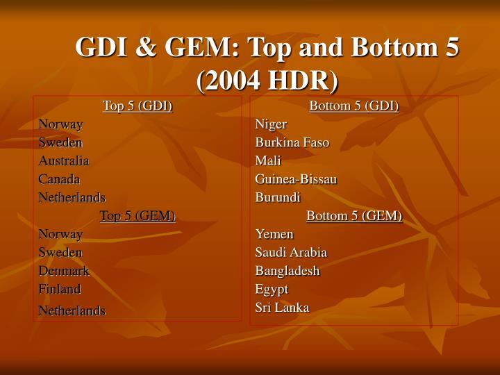 Top 5 (GDI)