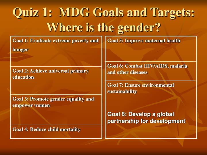 Quiz 1:  MDG Goals and Targets: Where is the gender?