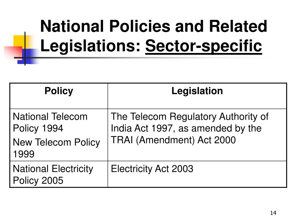 National Policies and Related Legislations: