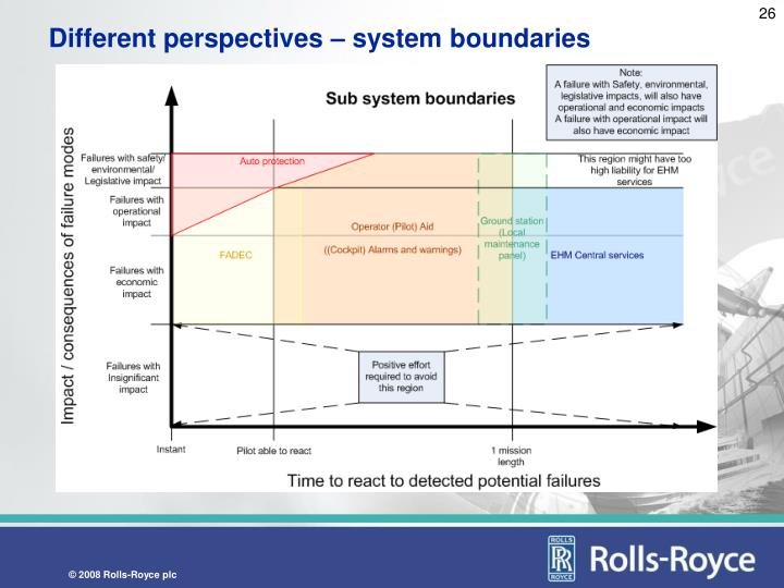 Different perspectives – system boundaries