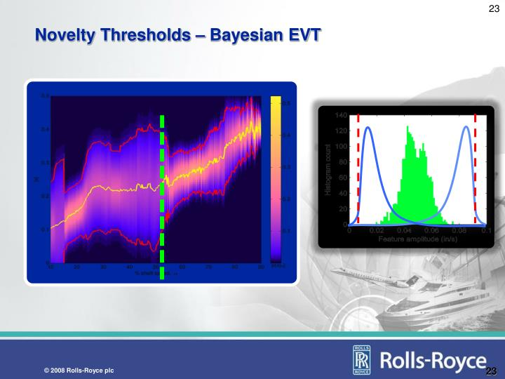 Novelty Thresholds – Bayesian EVT