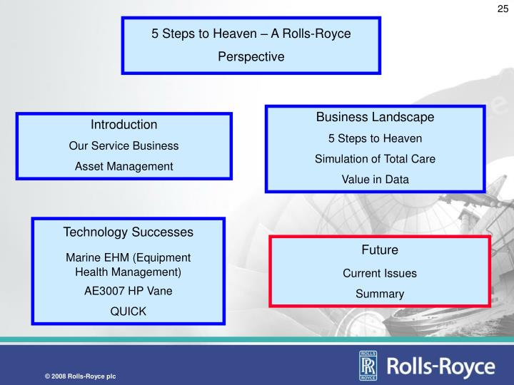 5 Steps to Heaven – A Rolls-Royce Perspective