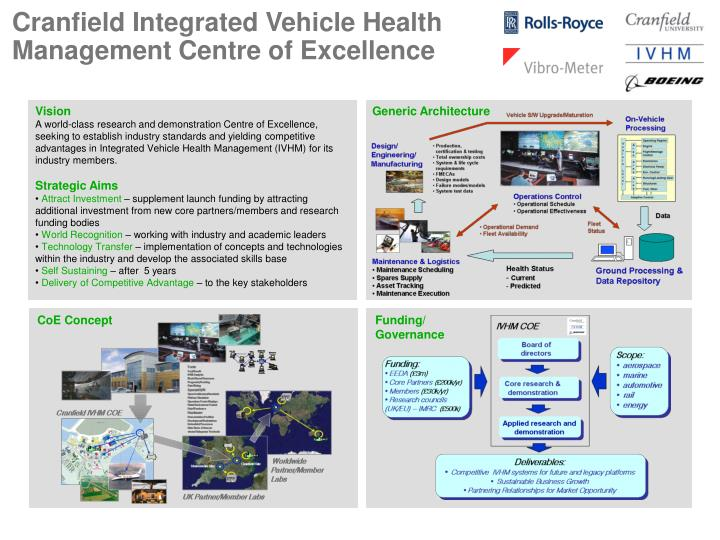Cranfield Integrated Vehicle Health Management Centre of Excellence