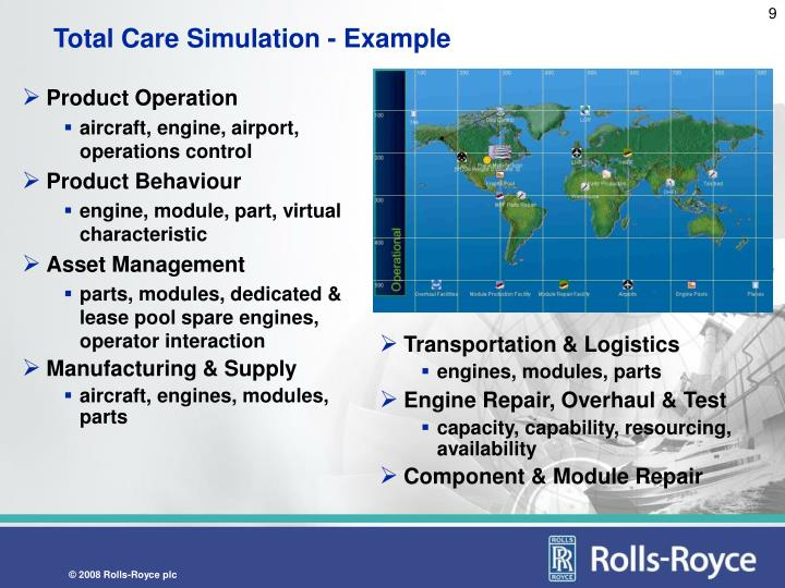 Total Care Simulation - Example