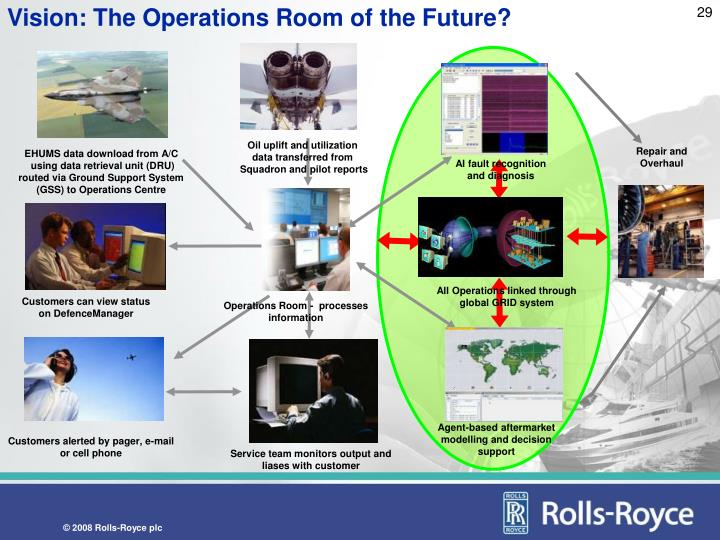 Vision: The Operations Room of the Future?