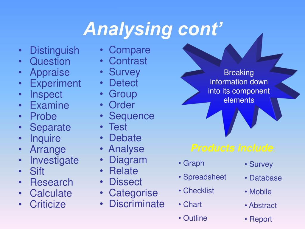 Analysing cont'