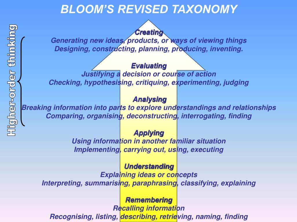 BLOOM'S REVISED TAXONOMY