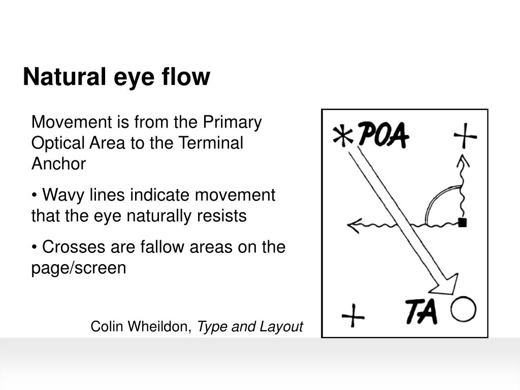 Natural eye flow
