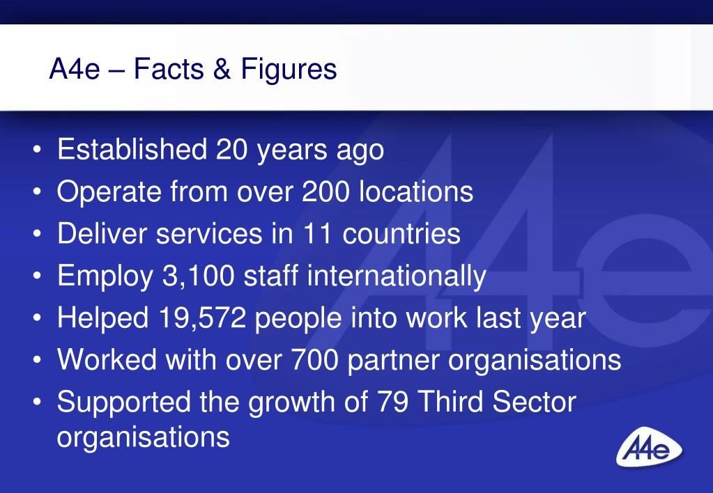 A4e – Facts & Figures