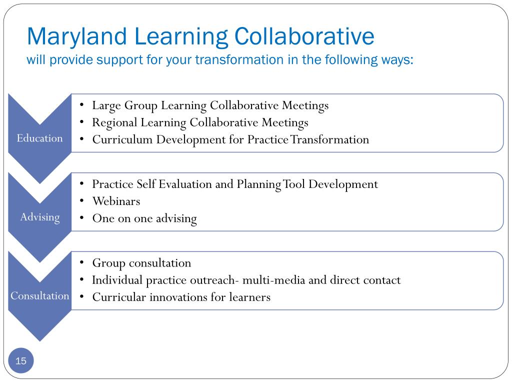 Maryland Learning Collaborative