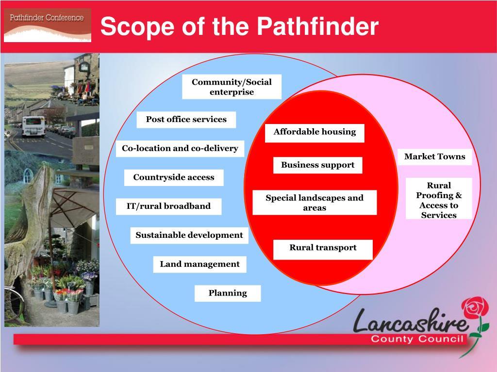 Scope of the Pathfinder