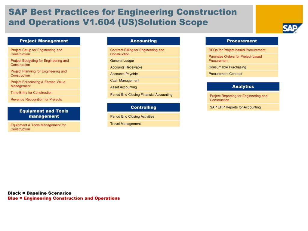 SAP Best Practices for Engineering Construction and Operations V1.604 (US)Solution Scope