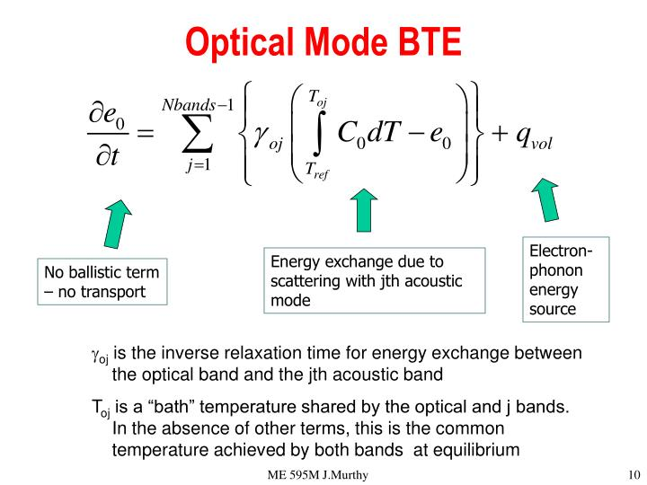 Optical Mode BTE