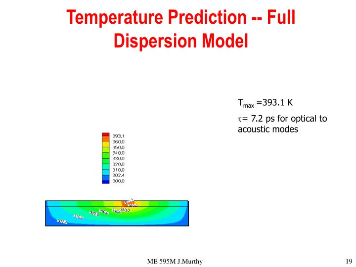 Temperature Prediction -- Full Dispersion Model