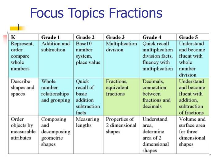 Focus Topics Fractions