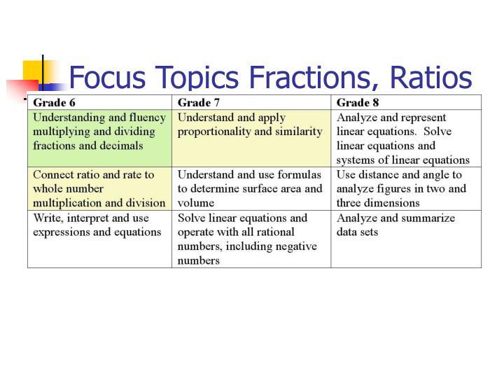 Focus Topics Fractions, Ratios