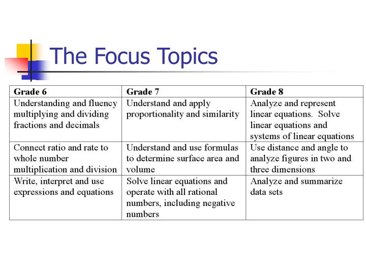 The Focus Topics