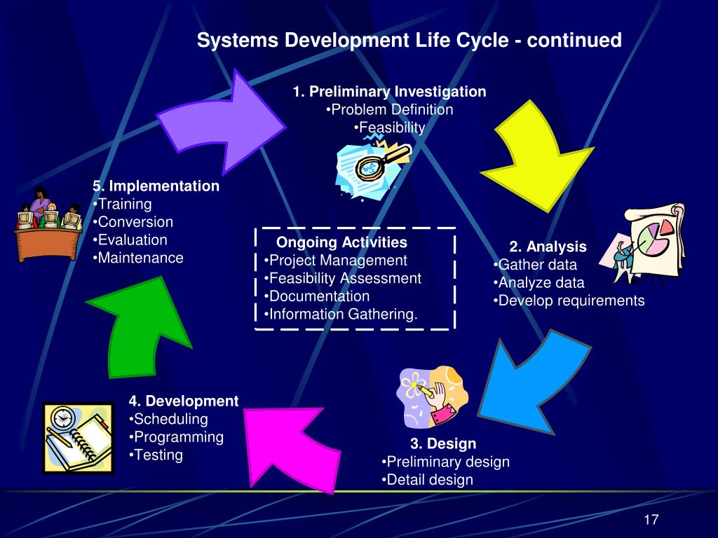 systems development life cycle 2 system development life cycle methodology learning objectives : • to introduce the general concepts of various approaches of systems development, their.