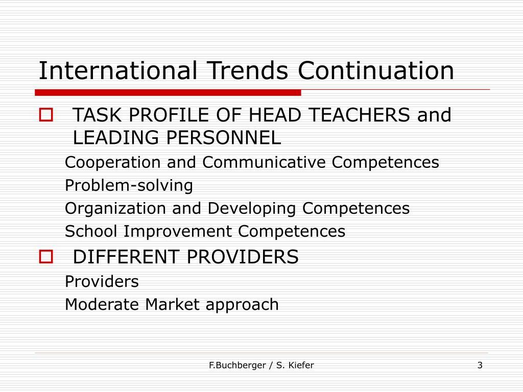 International Trends Continuation