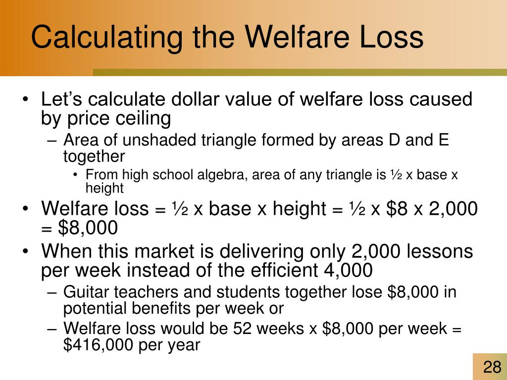 Calculating the Welfare Loss