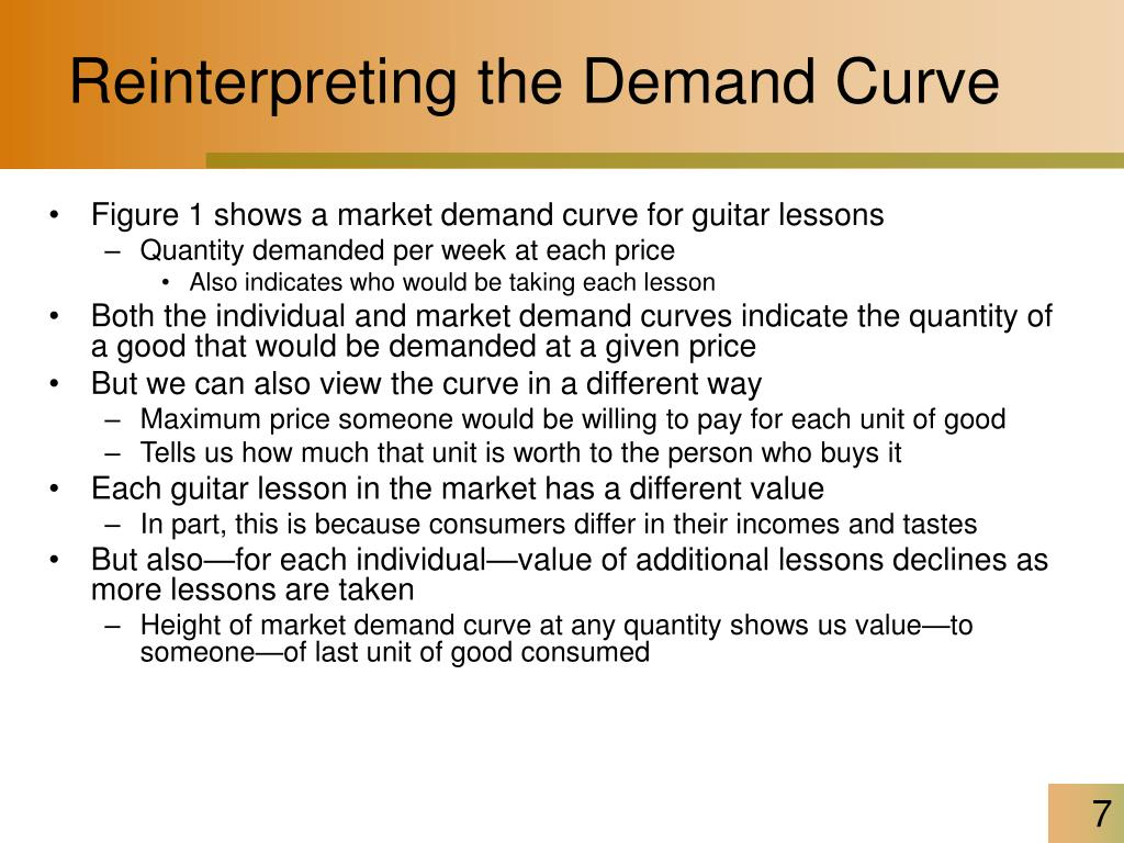 Reinterpreting the Demand Curve