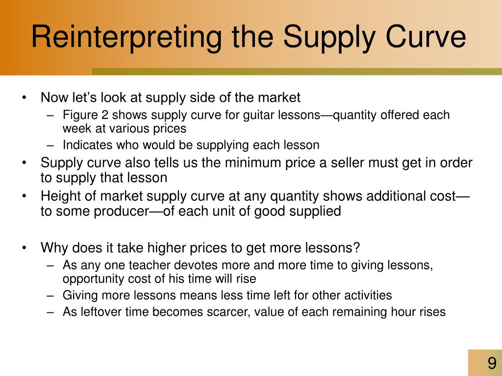 Reinterpreting the Supply Curve