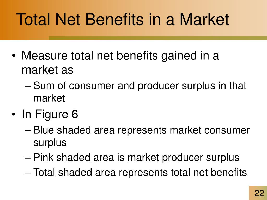 Total Net Benefits in a Market